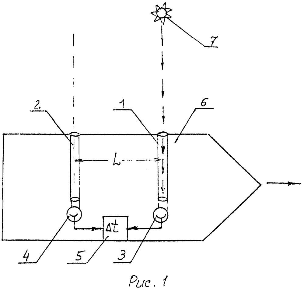 Оптический измеритель скорости