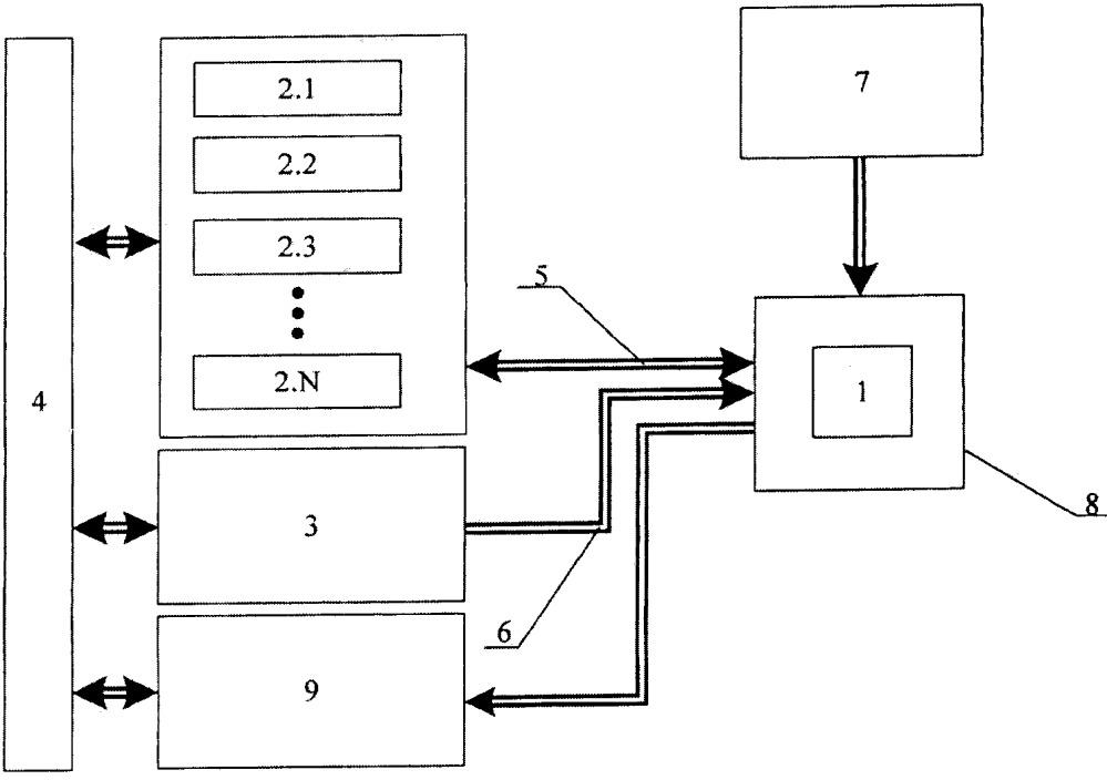 Способ проведения испытаний на стойкость сложнофункциональных микросхем к статическому дестабилизирующему воздействию