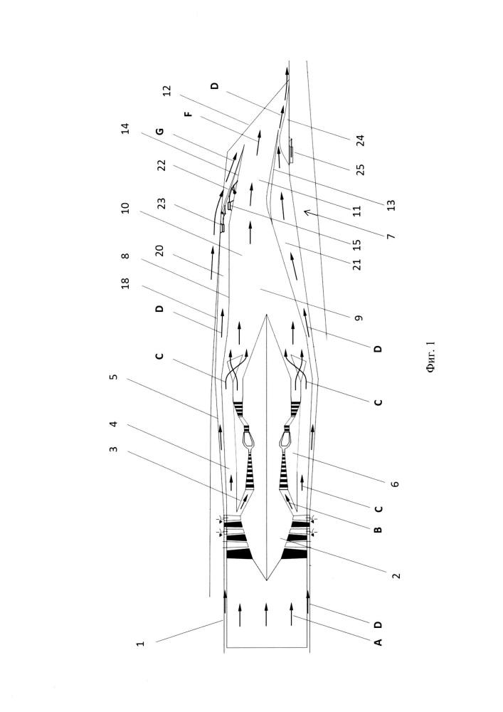 Плоское выходное устройство трехконтурного газотурбинного двигателя изменяемого цикла