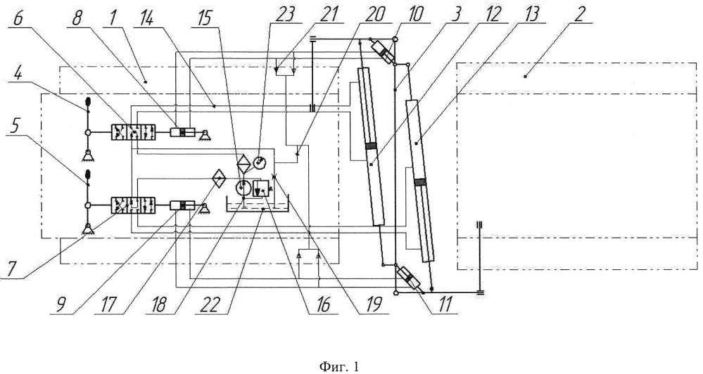 Система управления сочлененной машиной