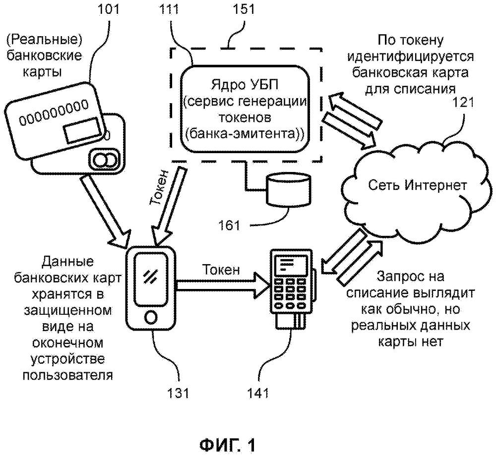 Способ обеспечения доступа пользователя к услугам локального оператора услуг, оконечное устройство пользователя и сервер системы для реализации способа