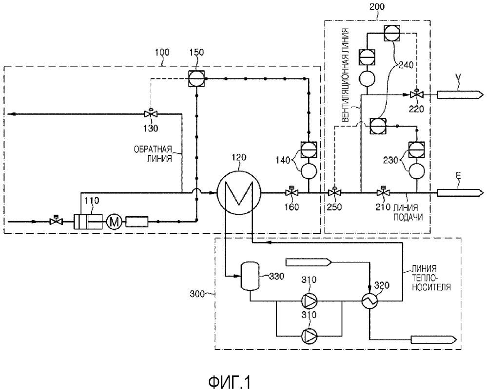 Система и способ для управления подачей топлива к судовому двигателю