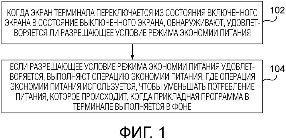 Устройство и способ управления терминалом и терминал