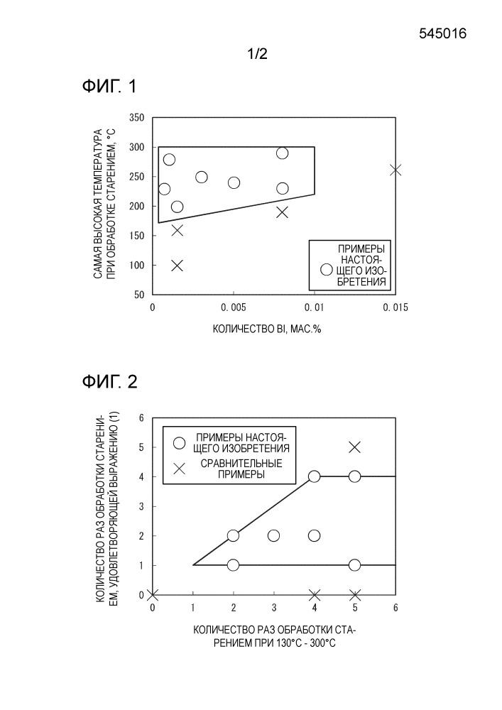 Способ производства электротехнического стального листа с ориентированной зеренной структурой