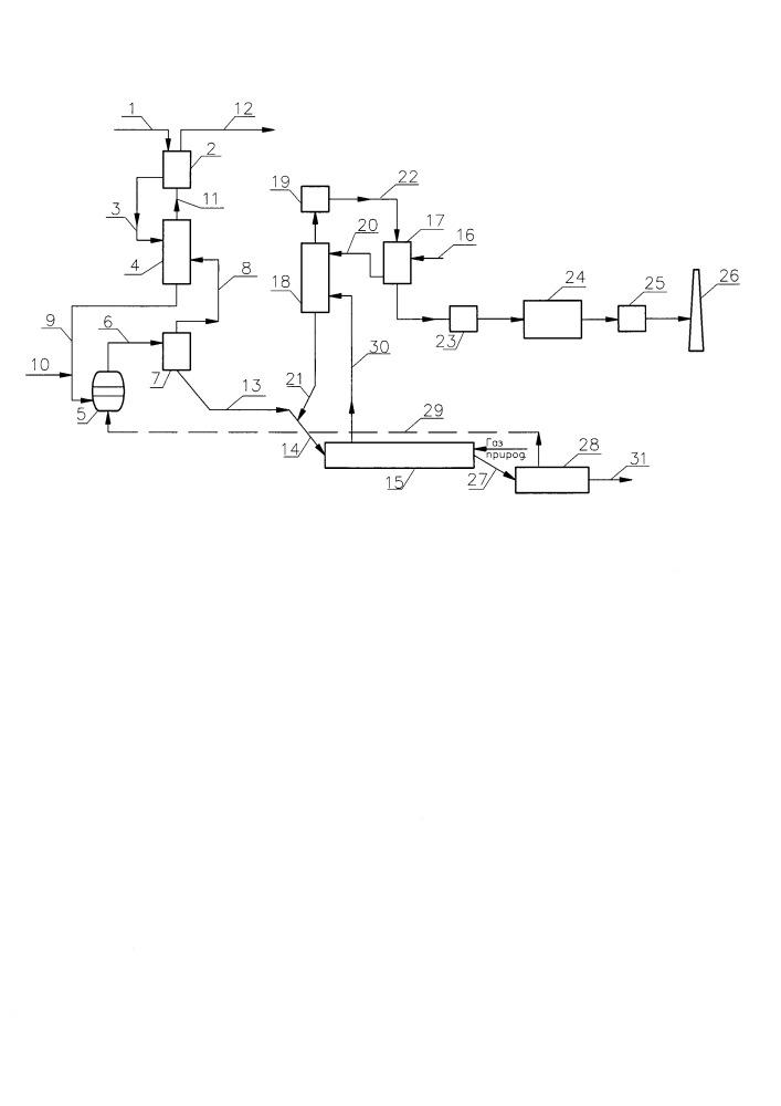 Способ совместного получения цементного клинкера и сернистого газа