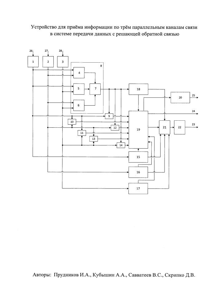 Устройство для приема информации по трем параллельным каналам связи в системе передачи данных с решающей обратной связью