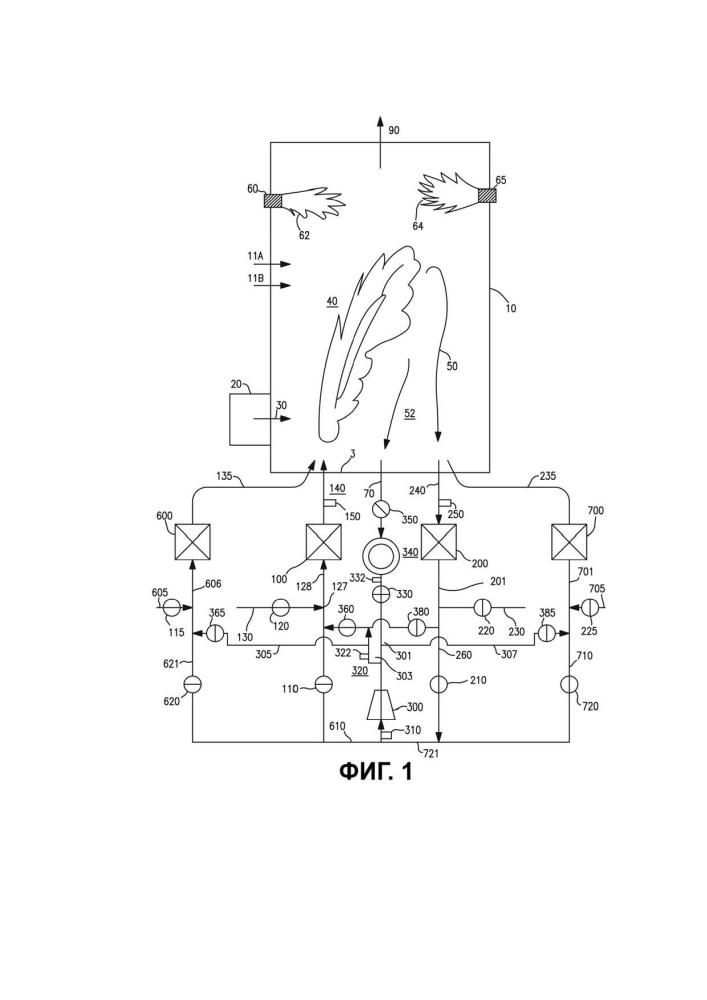 Термохимческая регенерация с предварительным нагревом окислителя