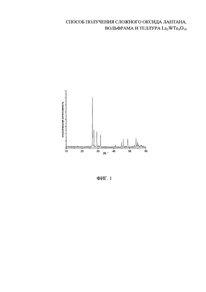 Способ получения сложного оксида лантана, вольфрама и теллура la2wte6o18