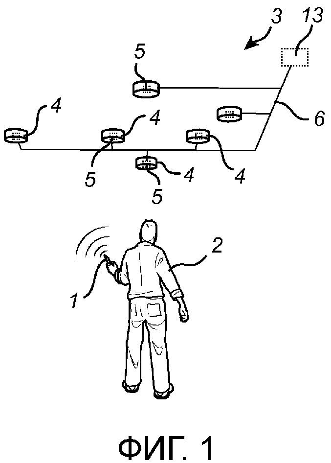 Способ управления осветительными устройствами