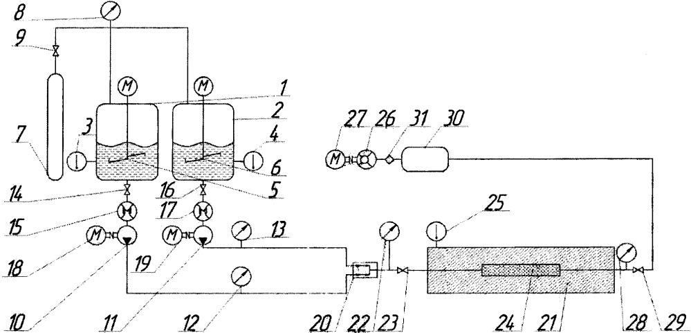 Способ изготовления изделий из армированных термопластичных композитных материалов методом пропитки под давлением и установка для его осуществления