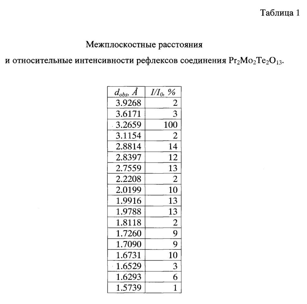 Применение сложного оксида празеодима, молибдена и теллура pr2mo2te2o13
