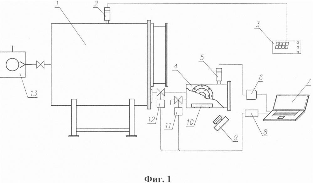 Устройство для вакуумной дезинтеграции золотоносных глинистых пород