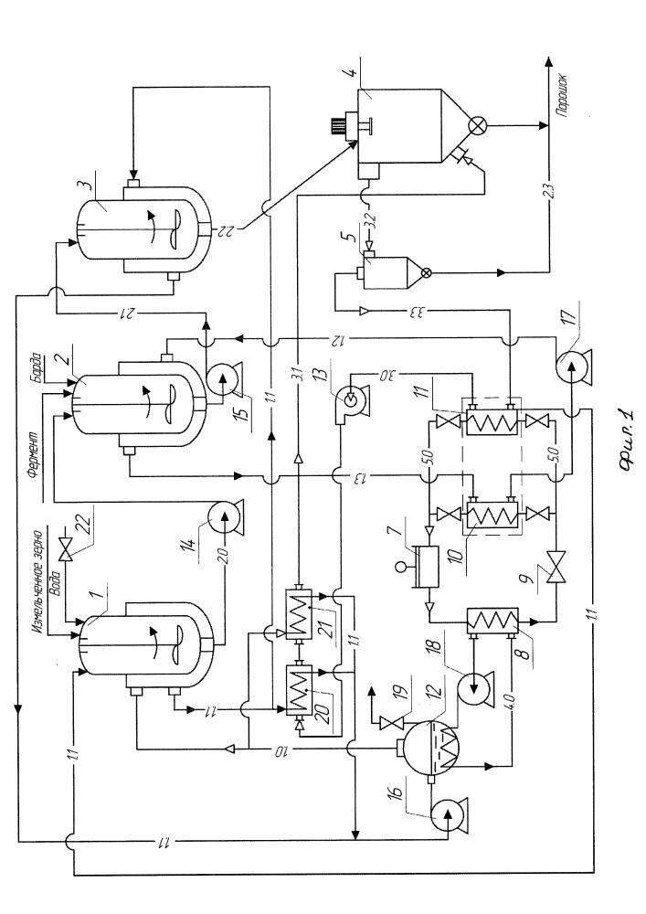 Линия для переработки спиртовой барды