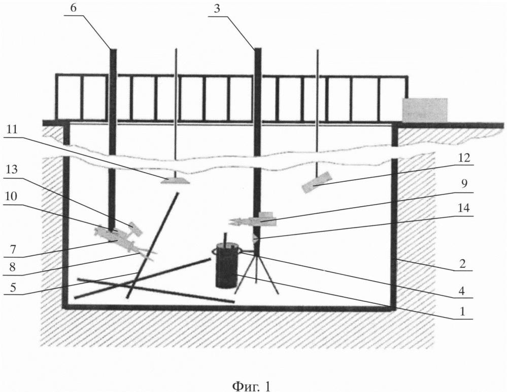 Способ разделки на фрагменты длинномерных элементов ядерного реактора и устройство для его осуществления