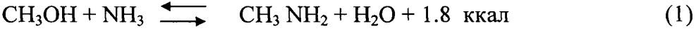 Способ получения несимметричного диметилгидразина