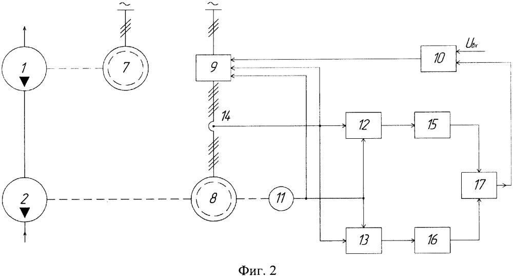 Система регулирования электропривода насосного агрегата и способ работы системы