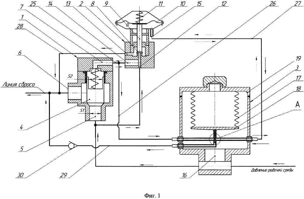 Способ управления клапанами импульсно-предохранительного устройства и устройство для его осуществления