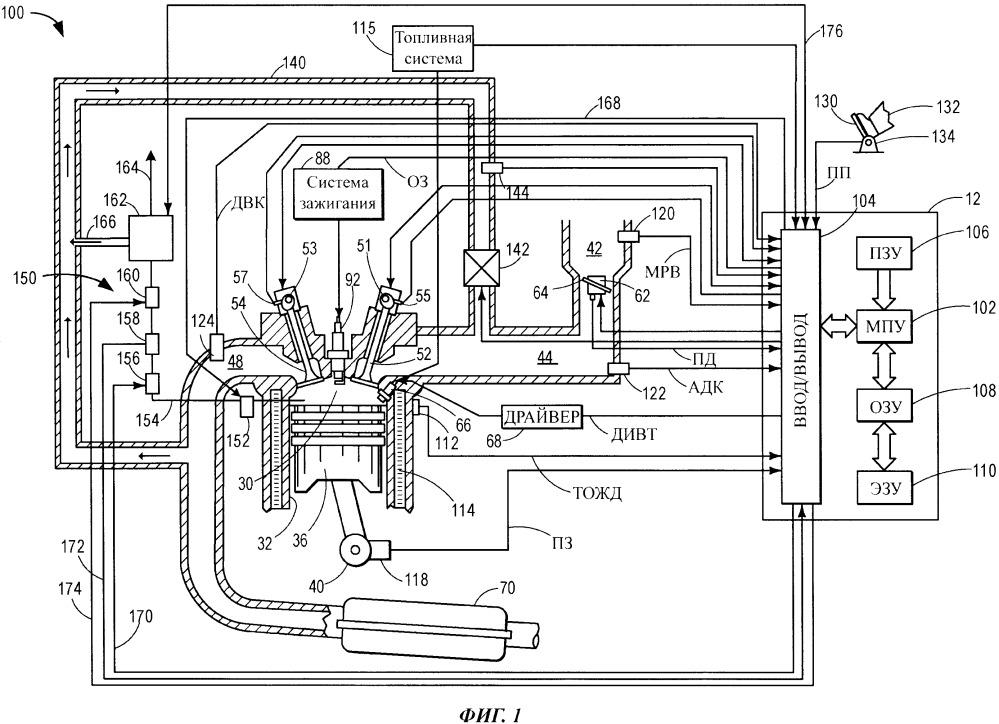Двигатель с изменяемой степенью сжатия