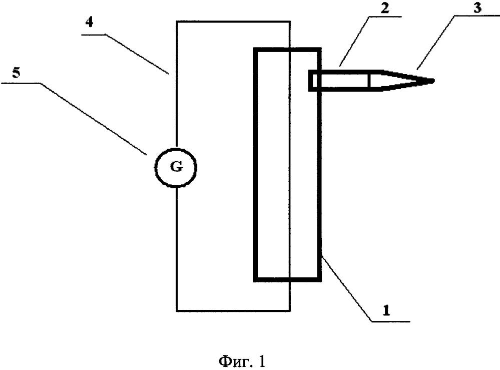 Способ дозирования жидкости и устройство для его осуществления