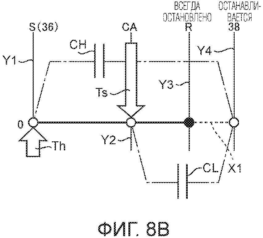 Система передачи мощности и способ управления системой передачи мощности