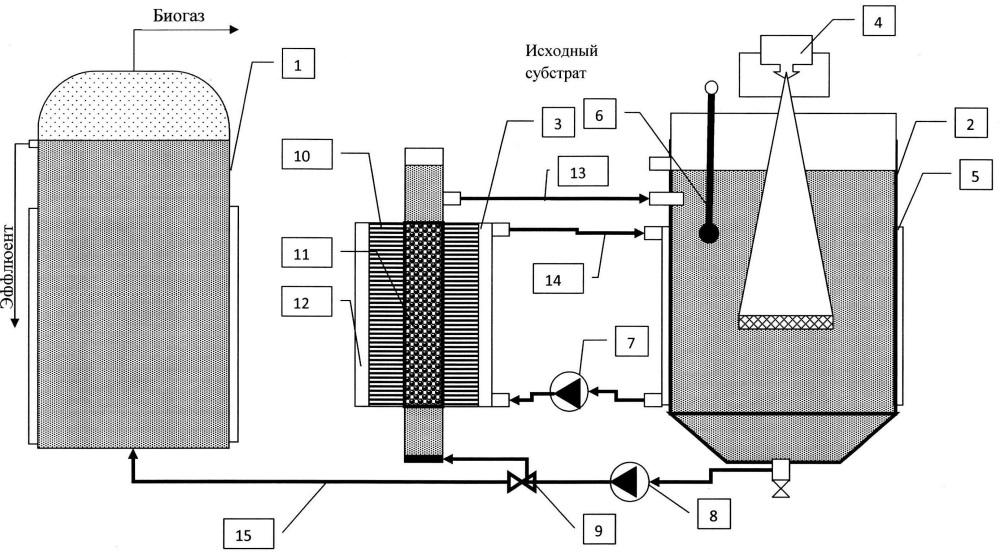 Способ и установка для анаэробной переработки жидких органических отходов