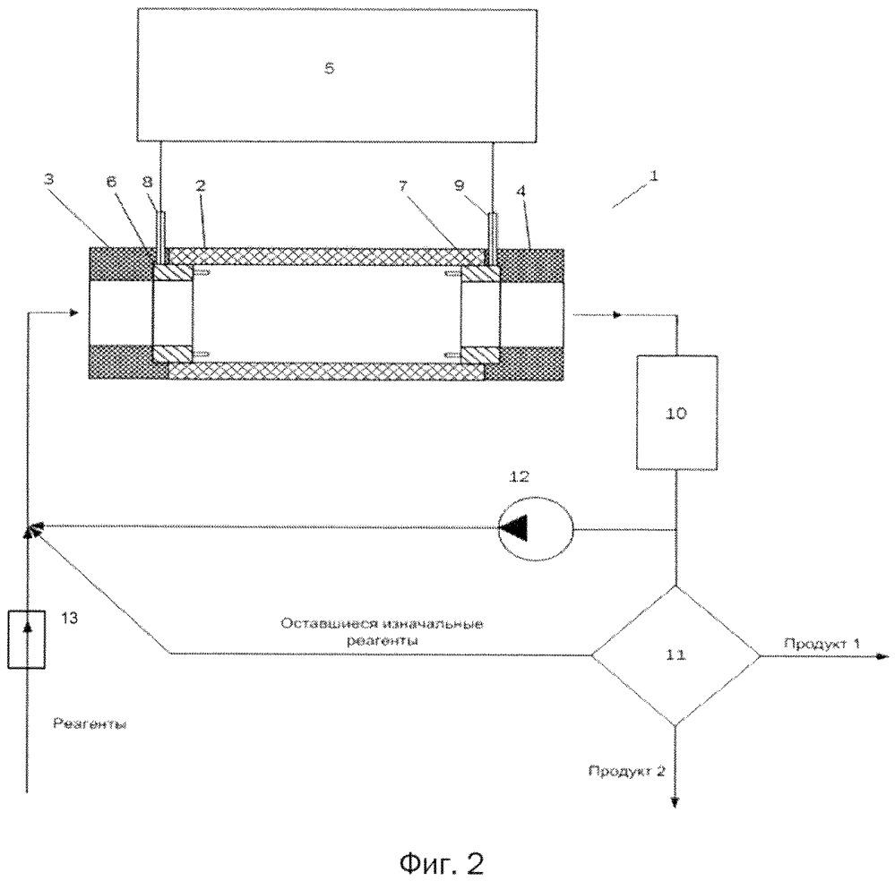 Способ и устройство для плазмохимической конверсии газа/газовой смеси