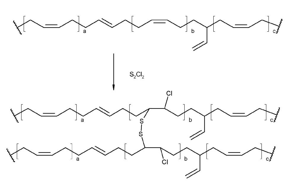 Модифицированные диеновые полимеры, содержащие гетероатом