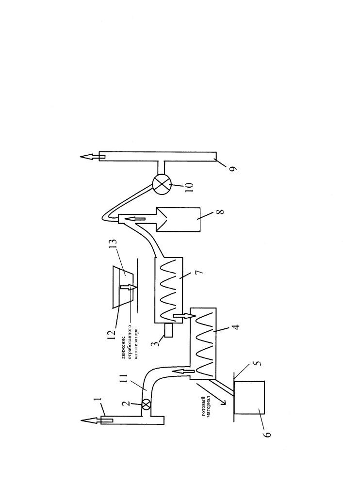 Способ получения гранулята молибденсодержащего из отработанных молибденсодержащих катализаторов
