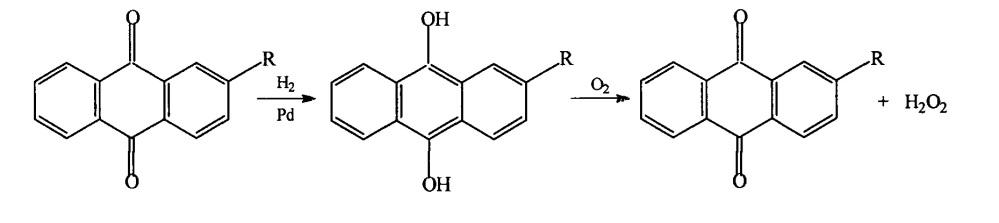 Способ получения перекиси водорода