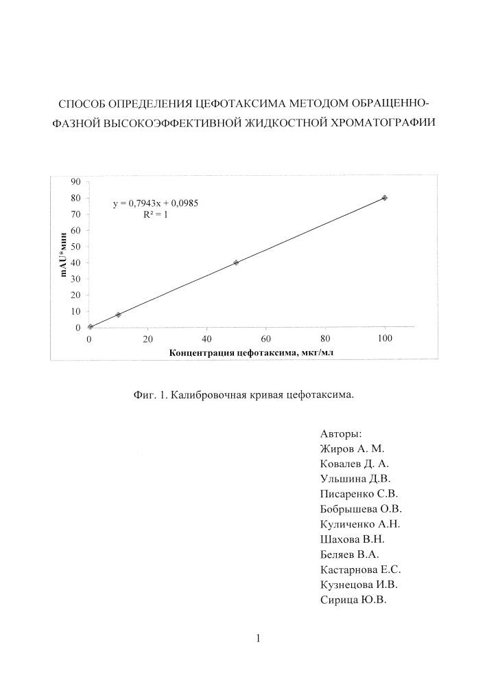 Способ определения цефотаксима методом обращенно-фазной высокоэффективной жидкостной хроматографии