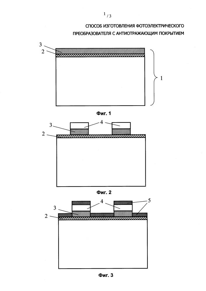 Способ изготовления фотоэлектрического преобразователя с антиотражающим покрытием