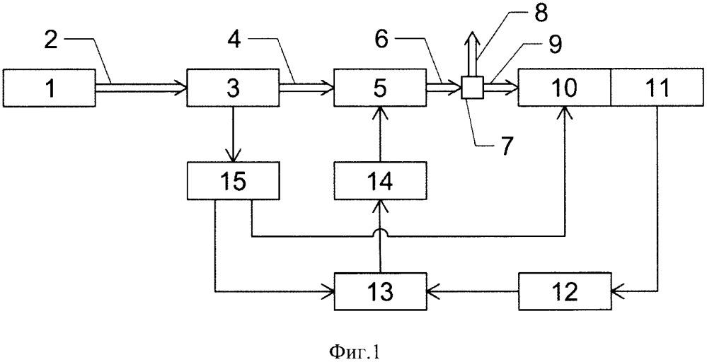 Устройство для адаптивного временного профилирования ультракоротких лазерных импульсов