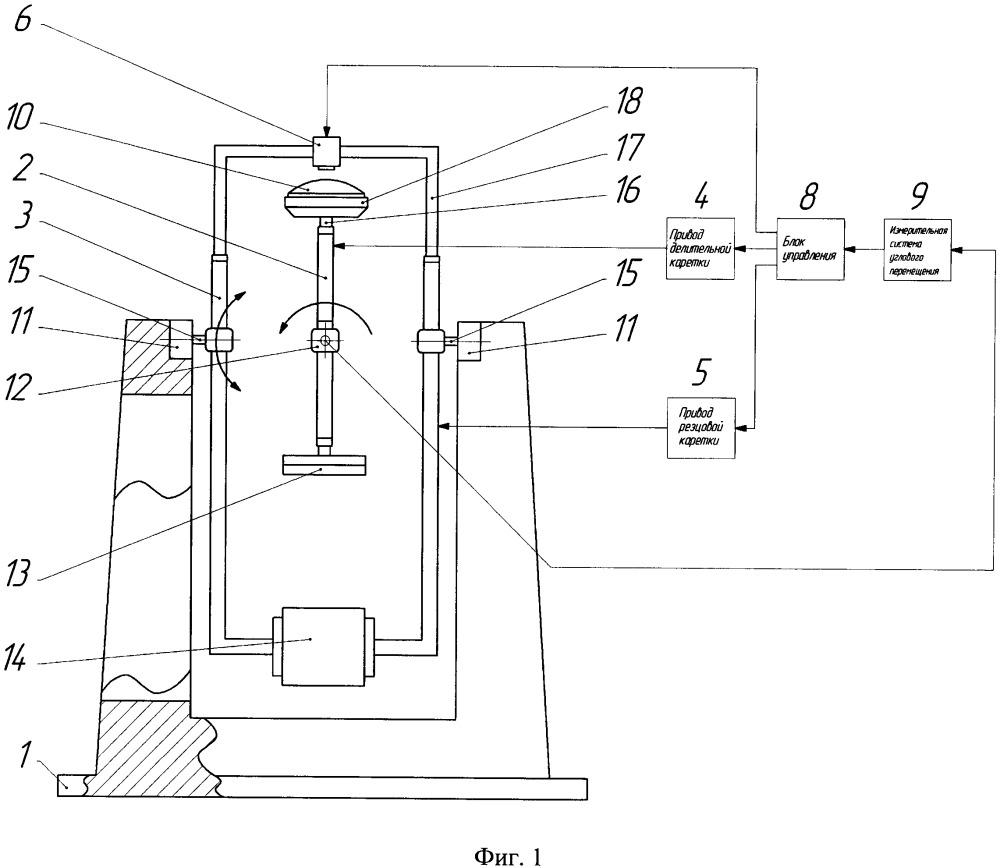 Делительная машина маятникового типа для изготовления штриховых структур на неплоских рабочих поверхностях