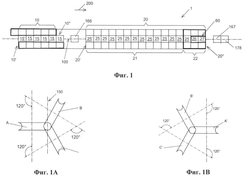 Многоклетьевой прокатный стан для стержневых изделий, содержащий клети с тремя валками, имеющими электропривод