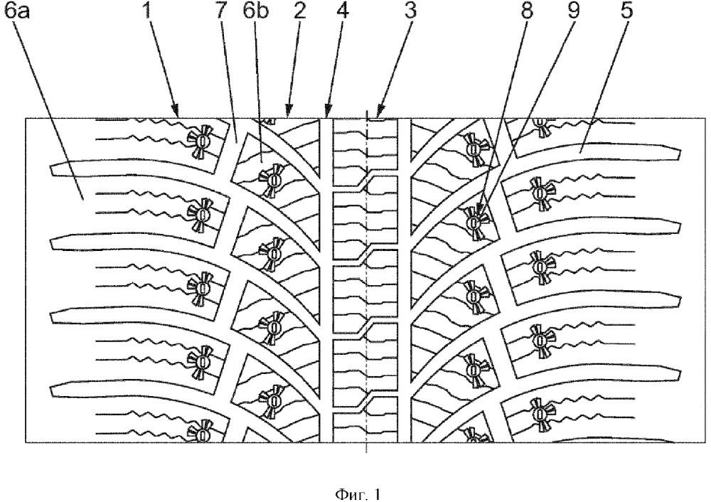 Пневматические шины транспортного средства