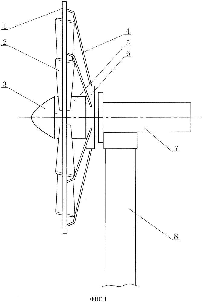 Лопастное колесо с одним ободом для ветротурбинной генераторной установки