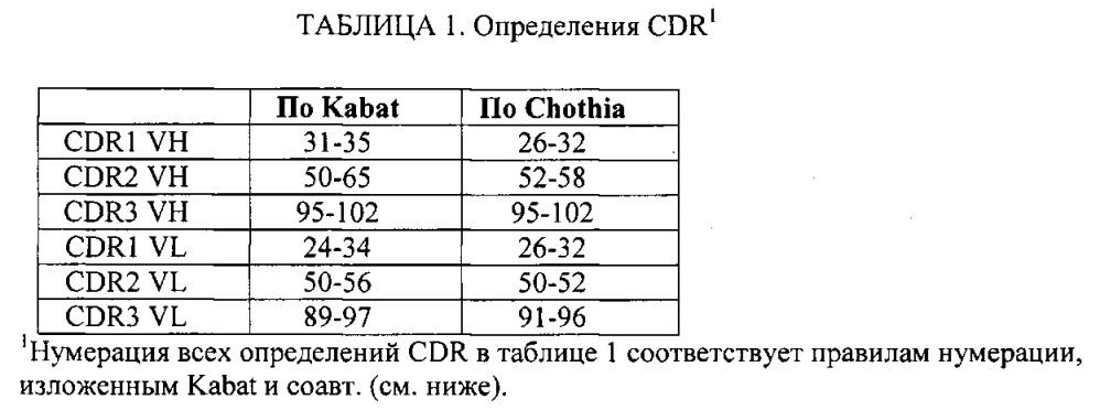 Способы комбинированной терапии с применением молекул, связывающихся с psl и pcrv pseudomonas