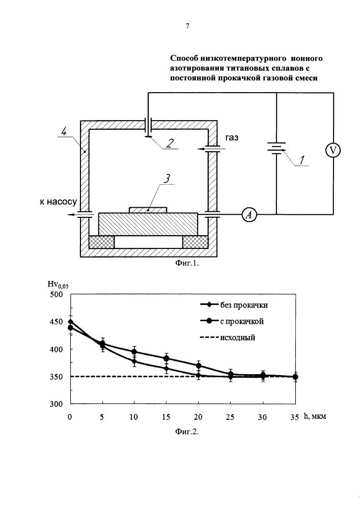 Способ низкотемпературного ионного азотирования титановых сплавов с постоянной прокачкой газовой смеси