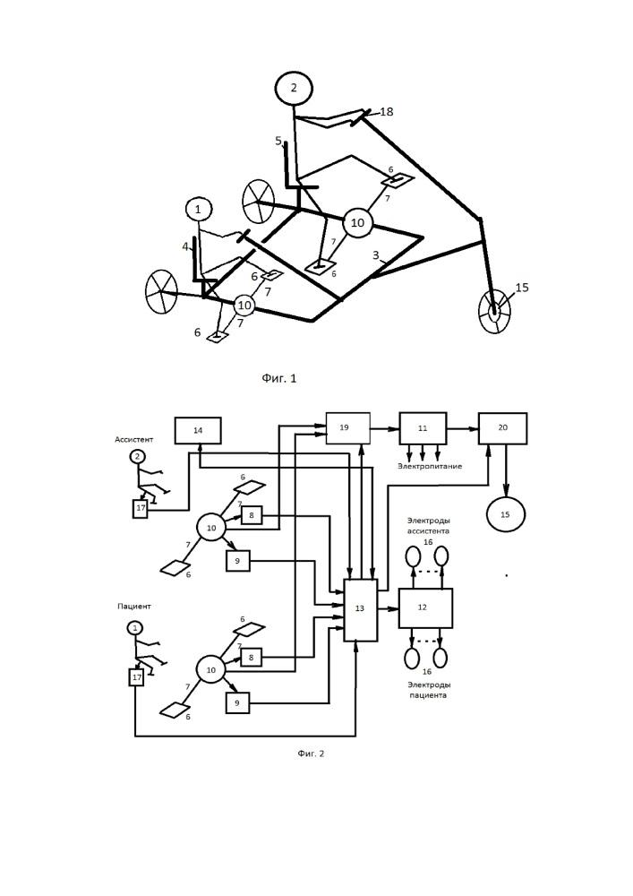 Велосипедное устройство функциональной электростимуляции для пациентов с ограниченной подвижностью ног