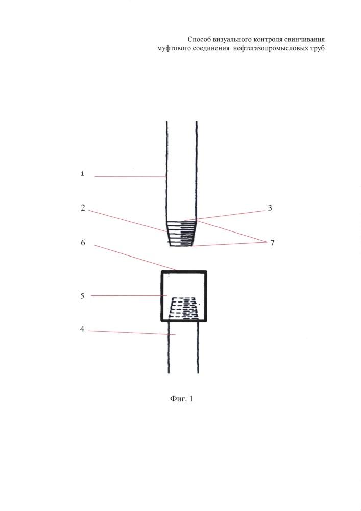 Способ визуального контроля свинчивания муфтового соединения нефтегазопромысловых труб