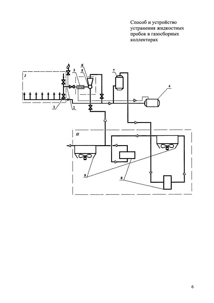 Способ и устройство устранения жидкостных пробок в газосборных коллекторах