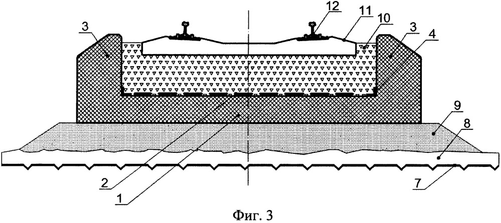 Способ устройства основания для верхнего строения пути на вечномерзлых грунтах