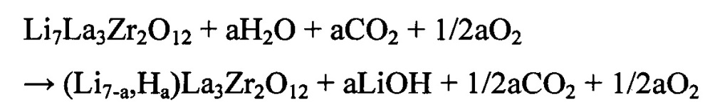 Ионопроводящий оксид со структурой граната и способ получения спеченного тела оксидного электролита