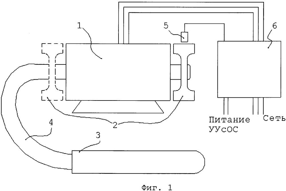 Привод глубинного вибратора с гибким валом