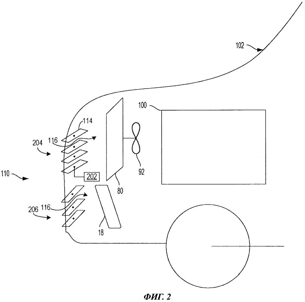 Способ (варианты) и система регулирования заслонок решетки транспортного средства