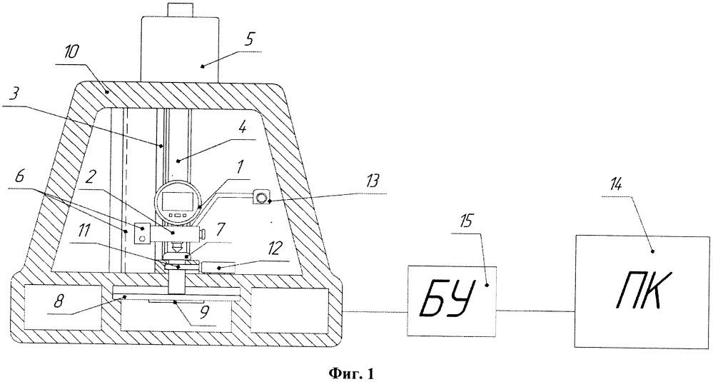 Прибор для контроля измерительного усилия и погрешности измерительных головок