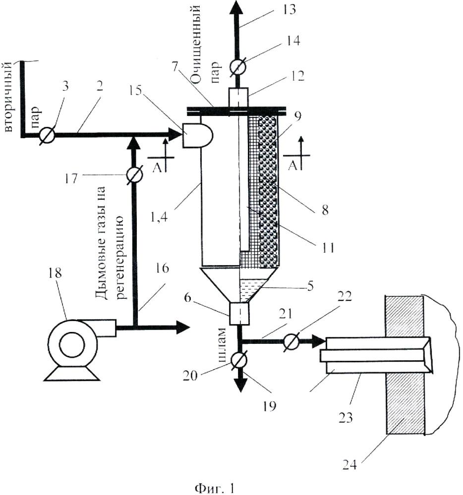 Устройство для очистки отбора пара турбины