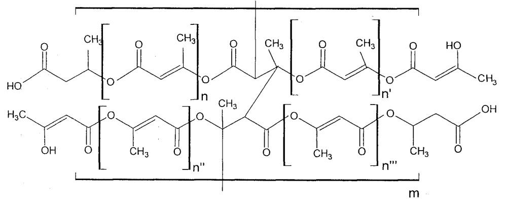 Композиционный биодеградируемый материал на основе целлюлозы и полиэфира