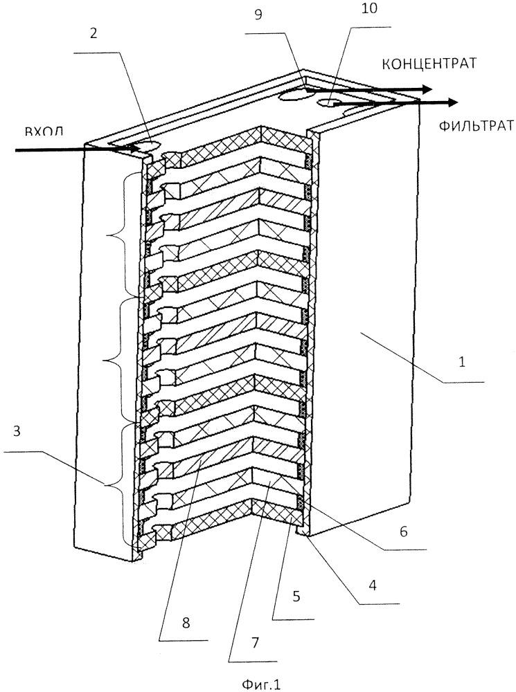 Фильтрующий элемент для разделения и концентрирования жидких сред