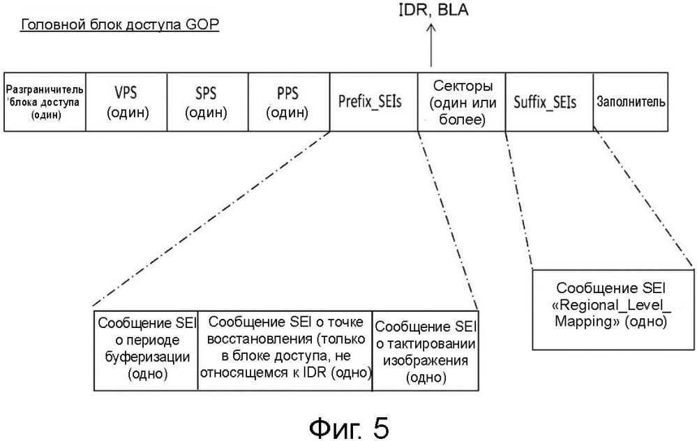 Устройство передачи и способ передачи и устройство приема и способ приема